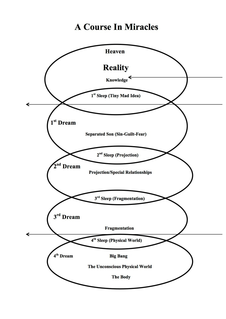 Acim-Inception-Diagram-1